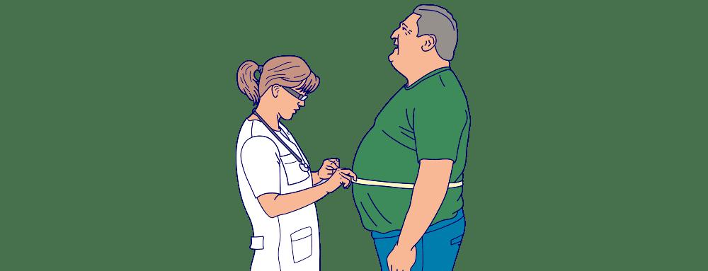 Exceso grasa abdominal: relacionada con HTA, diabetes, riesgo cardiovascular.